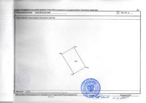 Документы для продажи земельного участка ижс в 2020 году