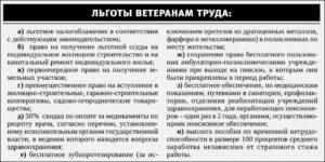 Выплаты ветеранам труда в орловской области