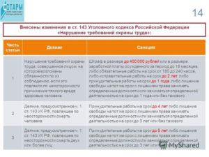 Будут ли изменения по статье 228 в 2020 году для осужденных