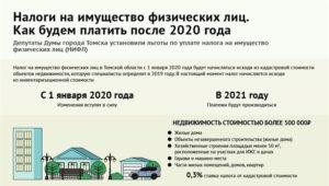 Размер налога на имущество в 2020 году для физических лиц