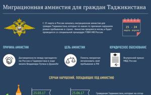 Будет ли амнистия для граждан таджикистана в 2020 году