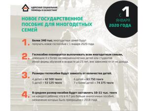 Отмена льгот с 1 февраля 2020 год чернобыль