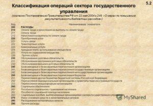 Возмещение расходов косгу 227 страхова