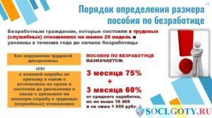 Выплаты в москве по безработице на бирже труда в 2020 году