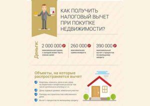 Пенсионер купил квартиру в 2020 году имеет ли он право на налоговый вычет