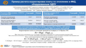 Расчет сои в 2020 году при прямых договорах