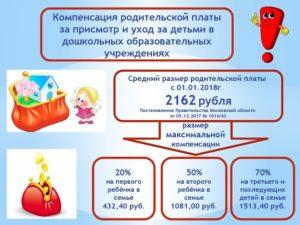 Компенсация за садик в омске выплаты