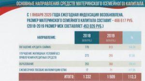 В каком размере выплачивается капитал семья в ульяновской области