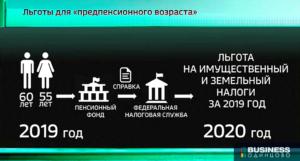 Земельный налог на 2020 год в приморском крае