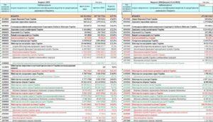 266 статья расходов бюджета расшифровка 2020