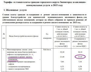 Тариф на содержание ж/ф в московской области