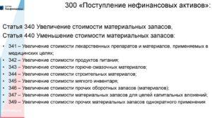 Детализация косгу 346 в 2020 году для бюджетных учреждений