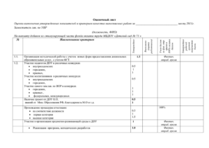 Критерии оценочный лист воспитателя доу на стимулирующие 2020