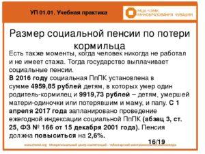 Дата начисления пенсии по потере кормильца в апреле 2020