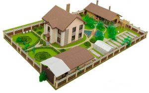 Земля чтобы оформить дом сколько соток