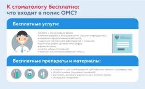 Перечень стоматологических материалов входящих в программу омс 2020 челябинск