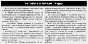 Ветеран труда республики коми льготы