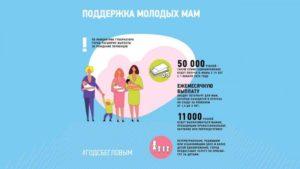 Выплаты на третьего ребенка в 2020 в спб