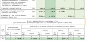 Образец отчета рсв с возмещением из фссза 1 кв 2020