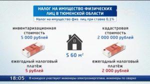 Закон калининградской области о налог на имущество физ лиц