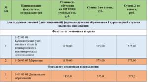 Сколько стоит гкп в месяц 2020 в москве