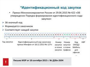 Идентификационный код закупки икз где взять по 223 фз