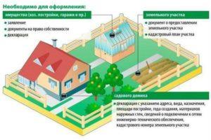 Как зарегистрировать второй дом на одном участке в 2020 году?