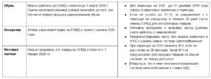 Парикмахер как работать патент или енвд 2020