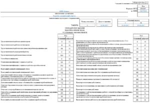 Условные обозначения в табеле учета рабочего времени в 2020 году