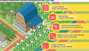 Новый федеральный закон о садоводстве огородничестве и дачном хозяйстве
