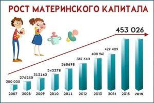 Выплаты раз в год какие из материнского капитала
