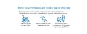 Льгота транспортного налога пенсионерам в г твери в 2020