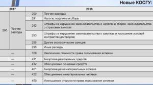 2020 год немаркированные конверты косгу