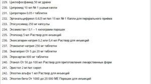 Бесплатные лекарства детям до 3 лет московская область 2020