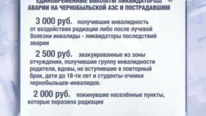 Денежные выплаты чернобыльцам к 26 апреля 2020 года тюмень