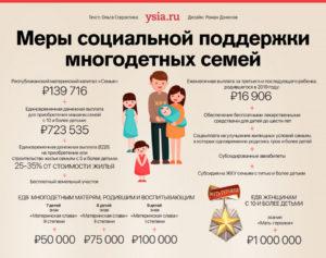 Льготы многодетным семьям в 2020 году в хмао