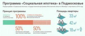Документы на социальную ипотеку в московской области для врачей 2020