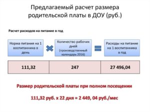 От какой суммы расчитывается компенсация за садик омск