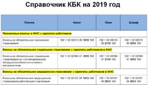 Реквизиты для оплаты ндфл в 2020 для физических лиц