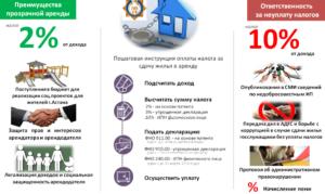 За какой период берут налоги со сдачи квартиры