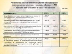 Вознаграждение приемным родителям в башкирии 2020