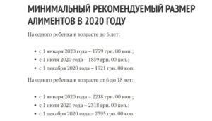 Алименты фиксированная сумма 2020