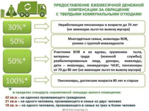 Едк в нижегородской области