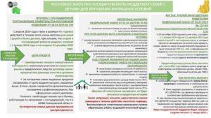 Нормы по жилью в томске для многодетных семей