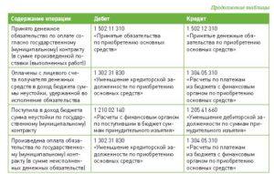 Косгу пеня за неисполнение обязательств по договору по гк в 2020