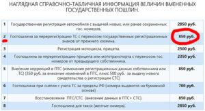 Госпошлина за лицензирование проводки в бюджетном учете в 2020 г