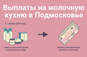 Размер пособия молочной кухни в 2020 году ростовская область