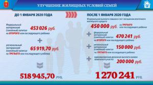 Выплаты за 3 ребенка в 2020 в москве