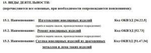 Код оквэд интернет торговля ювелирными изделиями