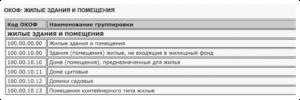 Окоф и амортизационная группа сетевой фильтр 2020